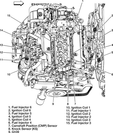 | Repair Guides | Component Locations | Camshaft Position