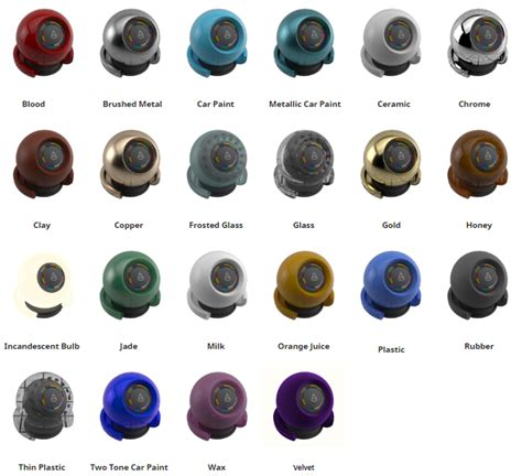 Material Library - Arnold for Maya User Guide - Arnold