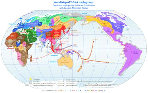 Table of Nations Noah's Descendants | According to the