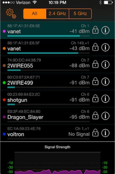 8 Best WiFi Analyzer and WiFi Channel Scanner Apps to