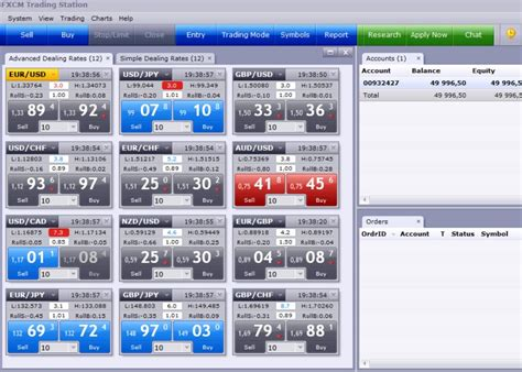 FXCM - An unbiased review of Forex Capital Markets (FXCM