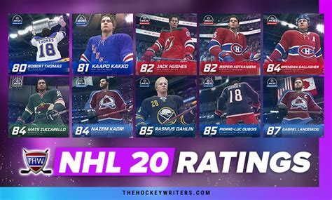 NHL 20 Player Ratings & Reactions