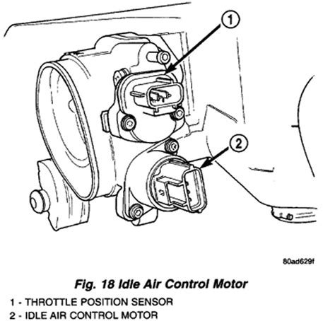 | Repair Guides | Components & Systems | Idle Air Control