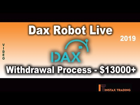 20-11-2019 DAX Technical Analysis and the DAX Trading